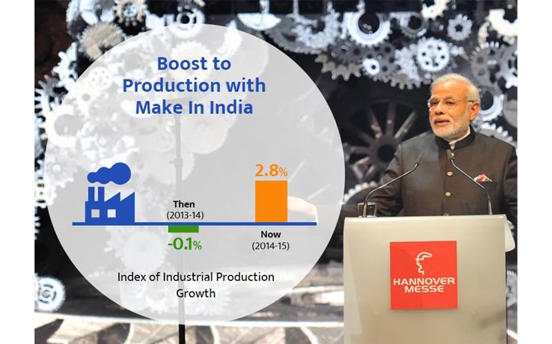 Putting the Indian Economy on a Fast-Track