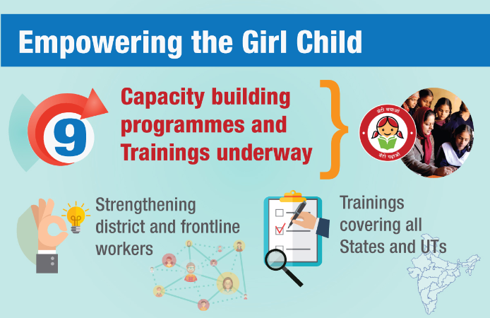 Beti Bachao, Beti Padhao: Caring for the Girl Child | Prime Minister