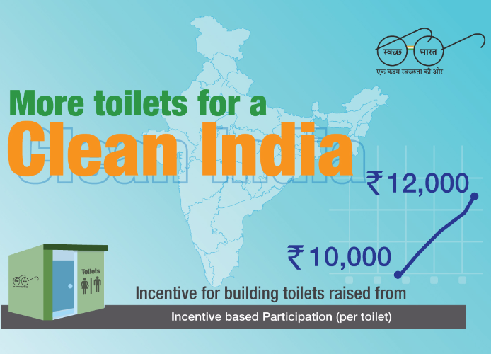Towards a Swachh Bharat | Prime Minister of India