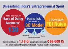 भारतीय उद्यमियों के हौसले हुए बुलंद