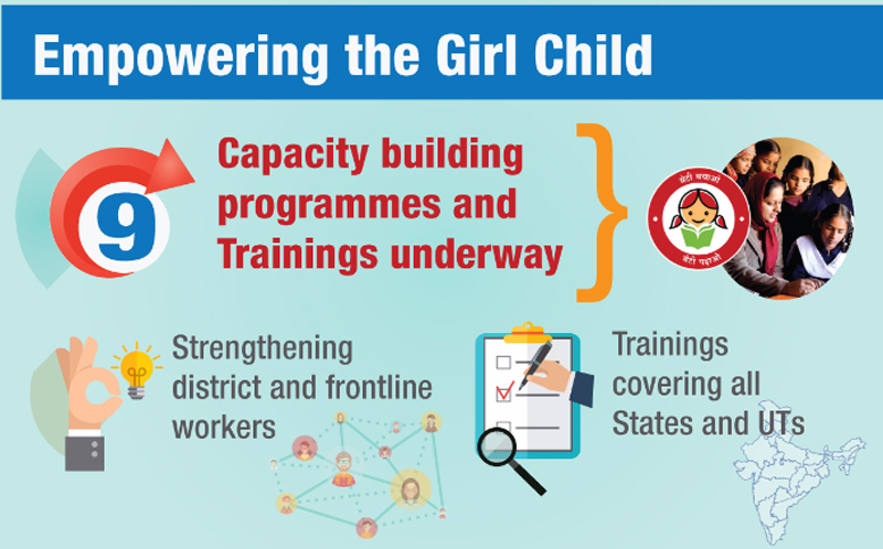 Beti Bachao, Beti Padhao: Caring for the Girl Child
