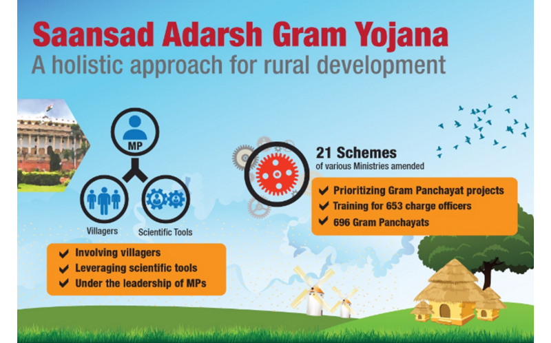 A New Approach to Development: Sansad Adarsh Gram Yojana